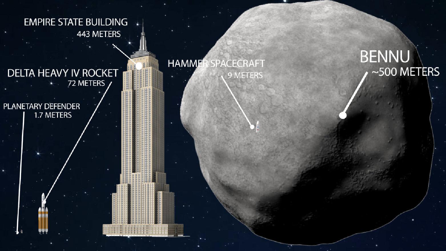 Астероид 101955 Bennu