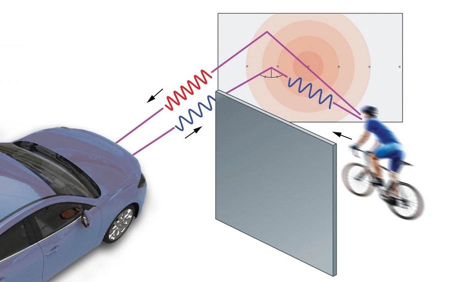 Автомобильный радар