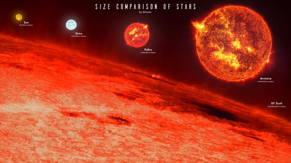 Сравнение размеров звезд