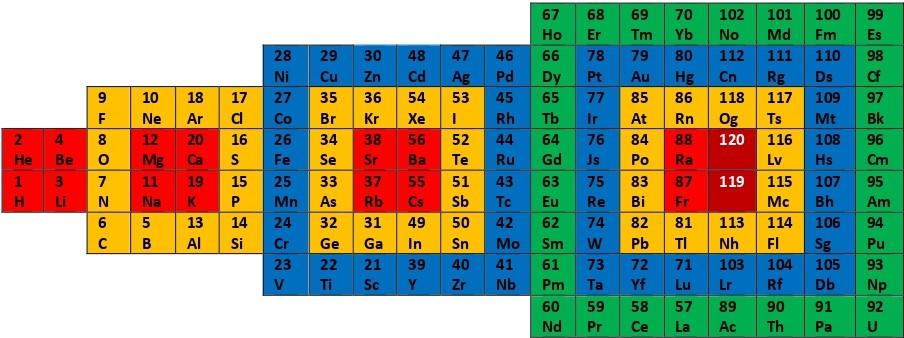 горизонталные 2х2, 4х4, 6х6, 8х8 с номерами и символами ХЭ (1)_page-0001