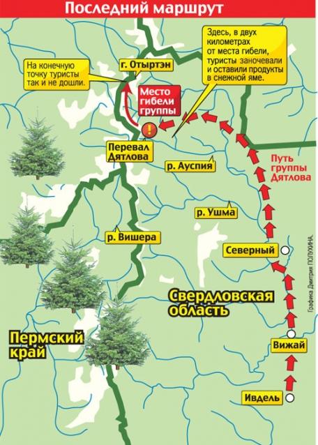 Описание: C:\Users\1\Pictures\Карта похода группы студентов Дятлова.jpg