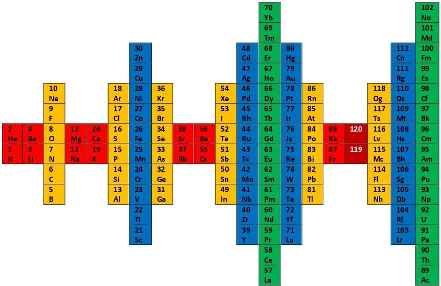 Символы ХЭ к номерам в ячейках_page-0001