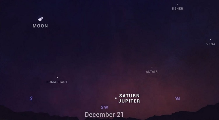 Юпитер и Сатурн 2020