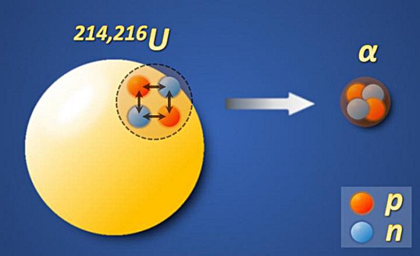 Физики открыли новый изотоп урана: уран-214