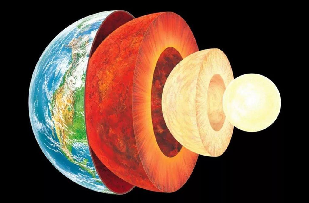 Какой из слоев Земли самый тонкий?