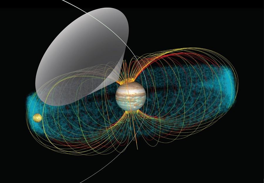 радиоизлучение Юпитера