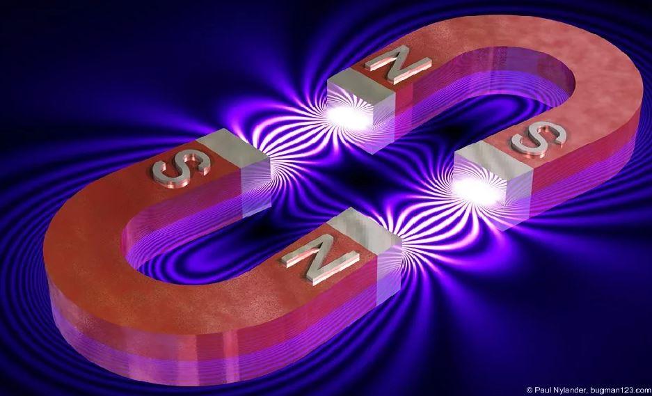 Что такое магнит в физике?