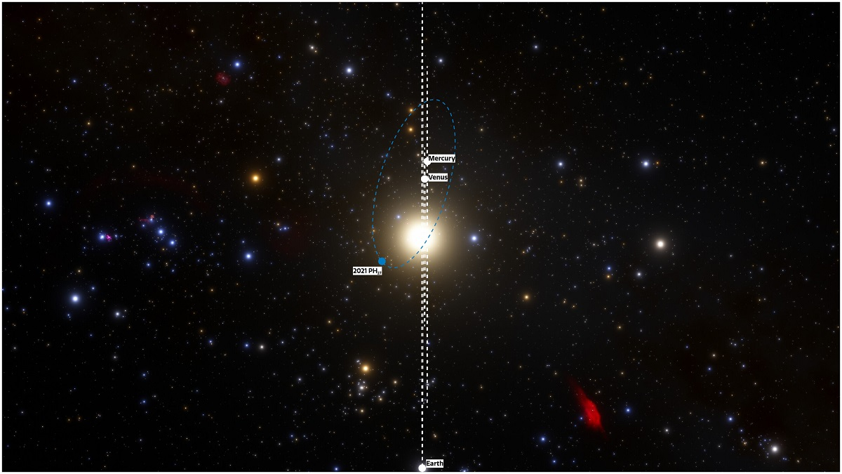 Астероид PH27