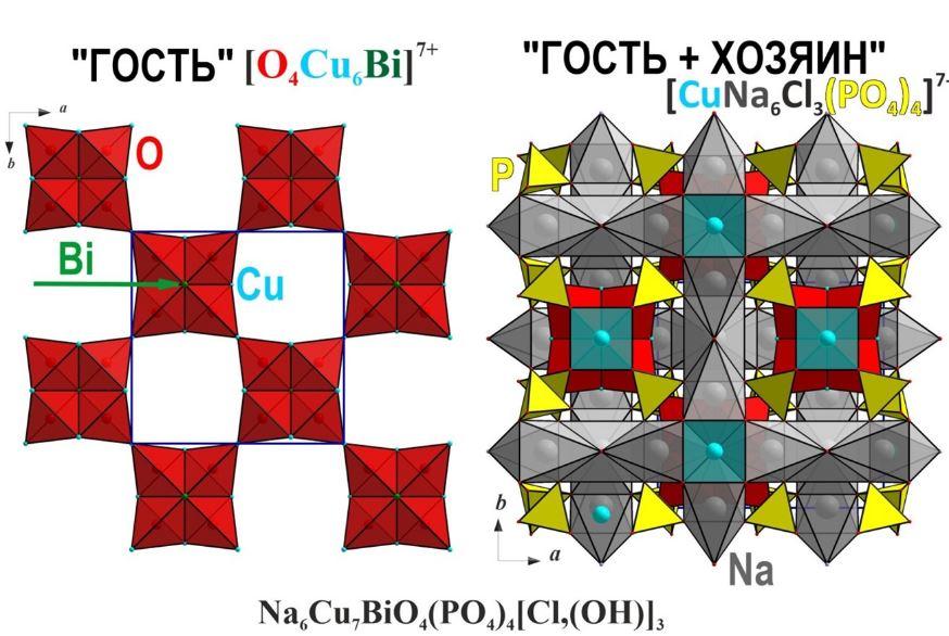 Структура синтезированного вещества