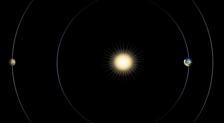 Схема соединения Марса с Солнцем