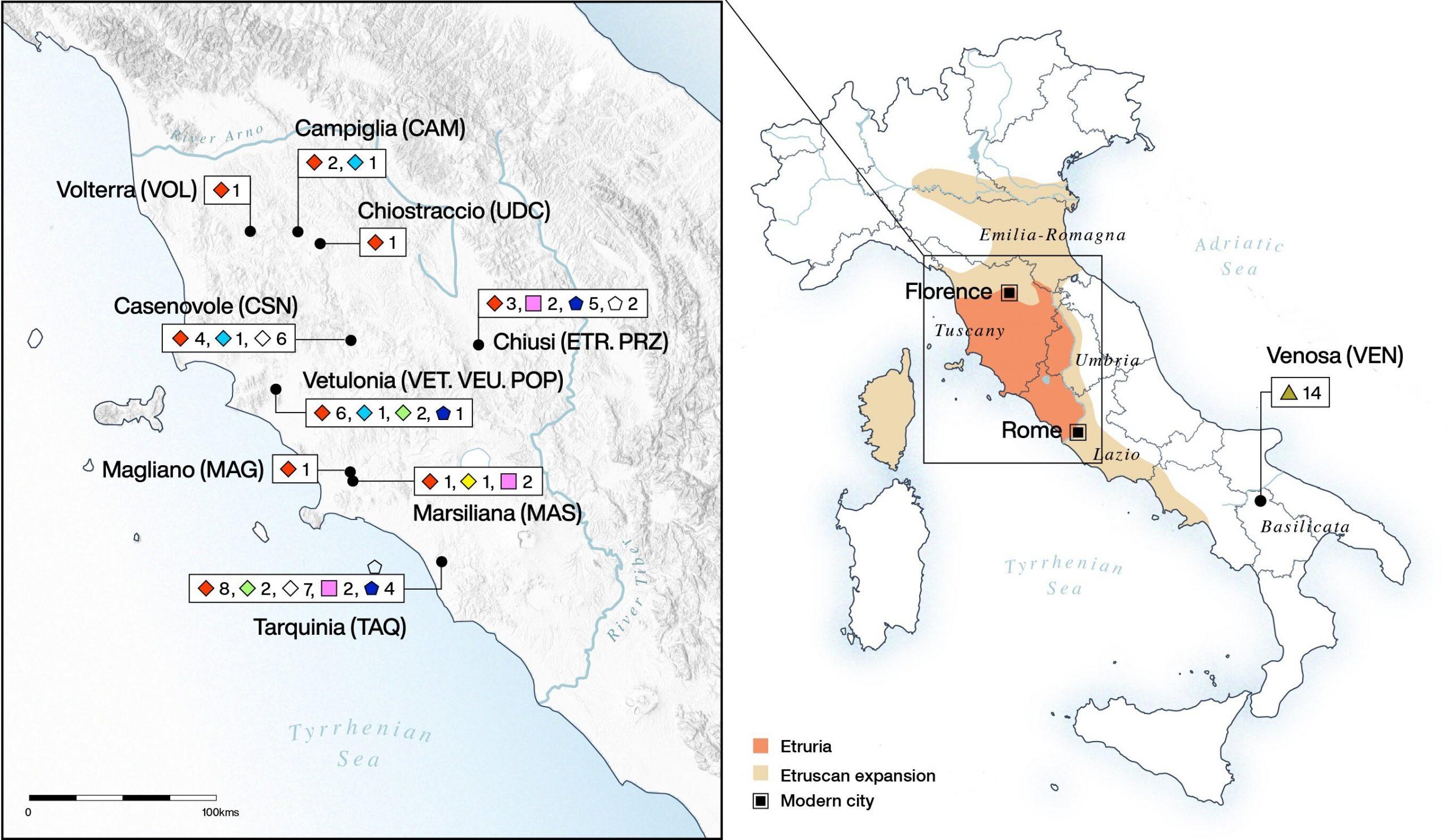Ученые изучили происхождение и наследие этрусков