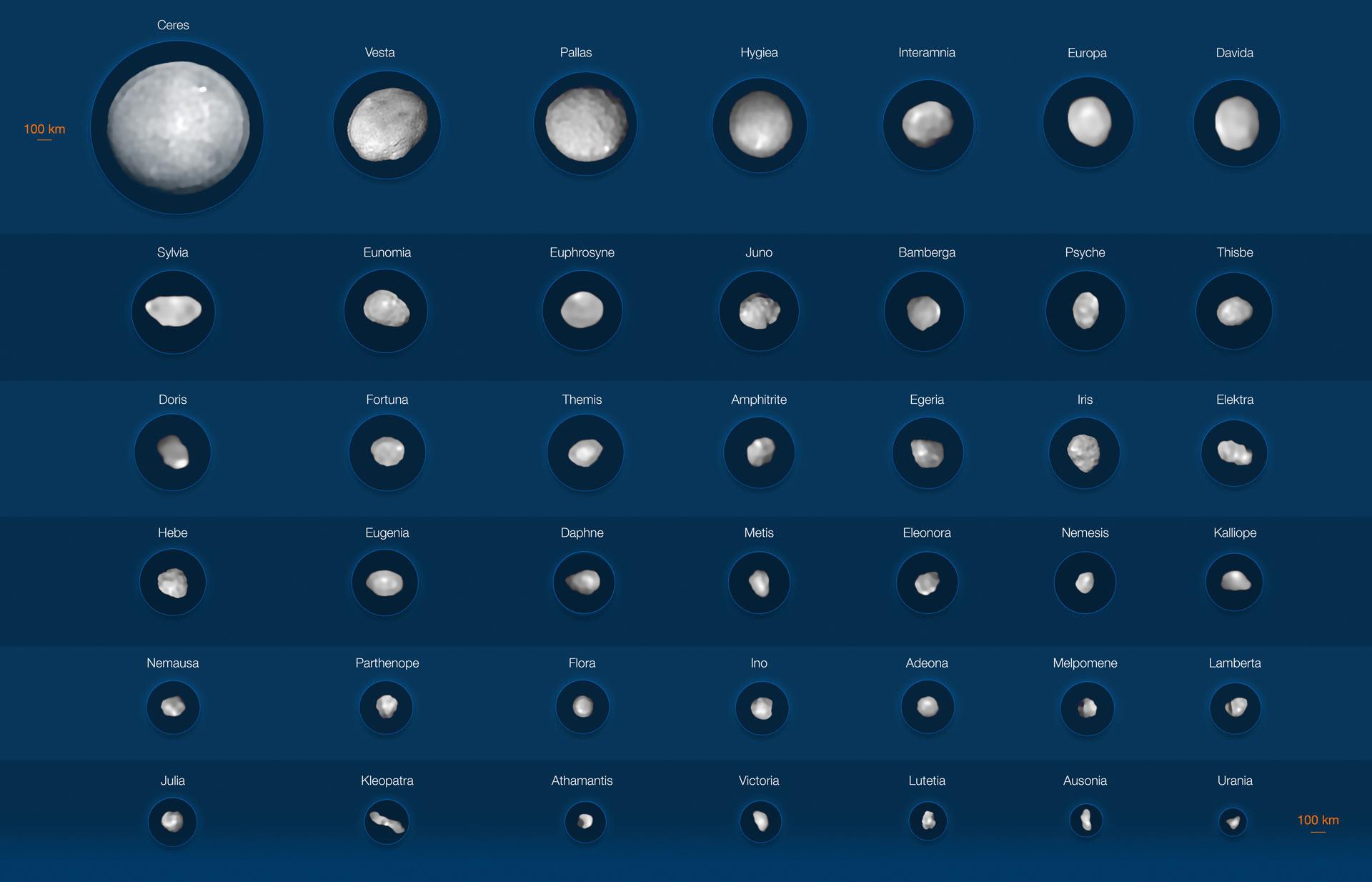 Астрономы сделали снимки 42 крупных астероидов главного пояса
